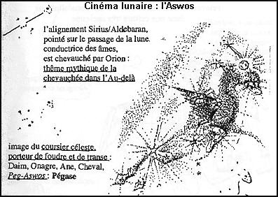 Mythologie Calendrier lunaire